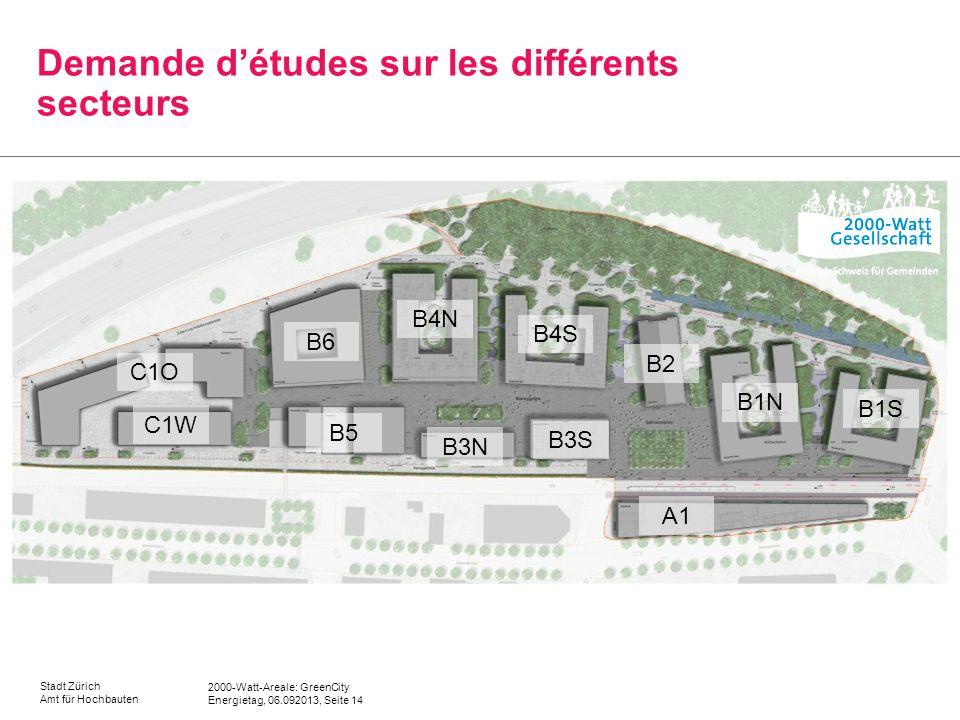 2000-Watt-Areale: GreenCity Energietag, 06.092013, Seite 14 Stadt Zürich Amt für Hochbauten Demande détudes sur les différents secteurs B1S B1N B2 B4S B4N B6 C1O C1W B5 B3N B3S A1