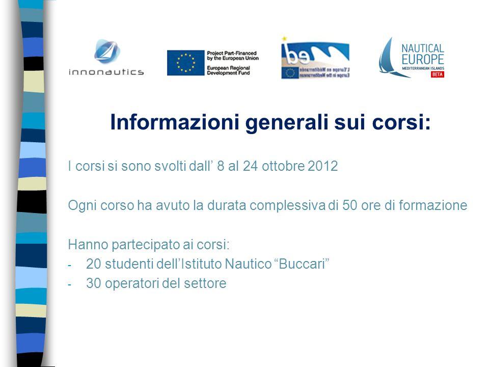 Informazioni generali sui corsi: I corsi si sono svolti dall 8 al 24 ottobre 2012 Ogni corso ha avuto la durata complessiva di 50 ore di formazione Ha