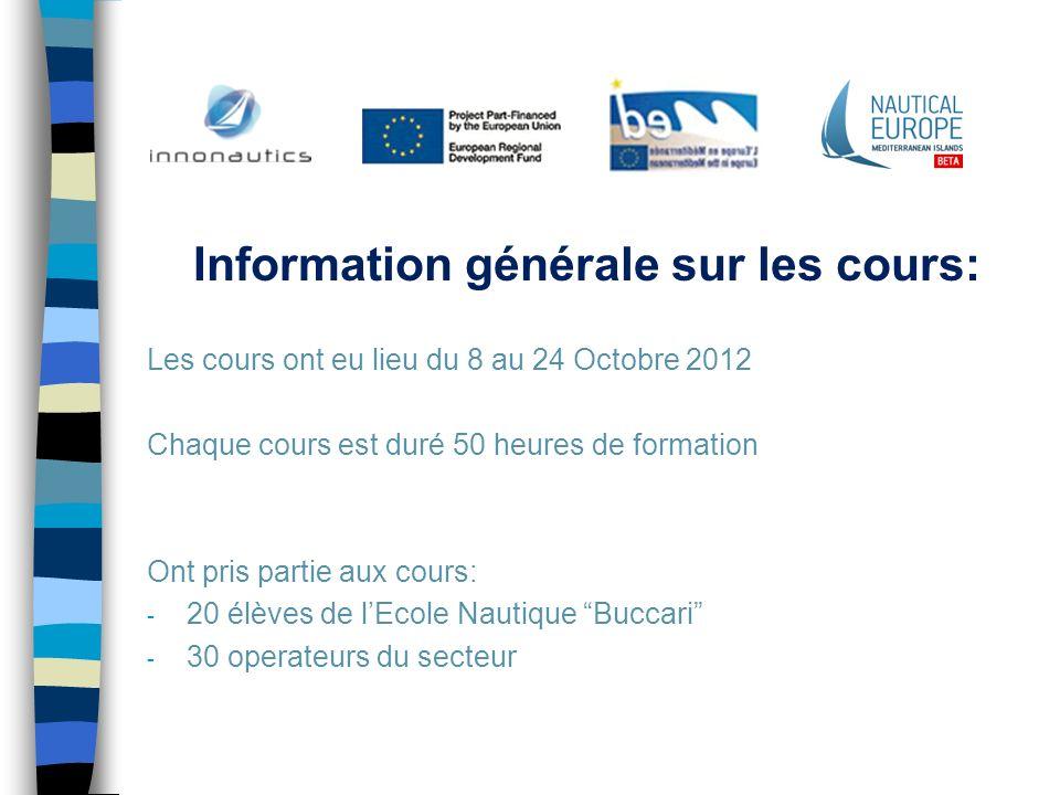 Information générale sur les cours: Les cours ont eu lieu du 8 au 24 Octobre 2012 Chaque cours est duré 50 heures de formation Ont pris partie aux cou