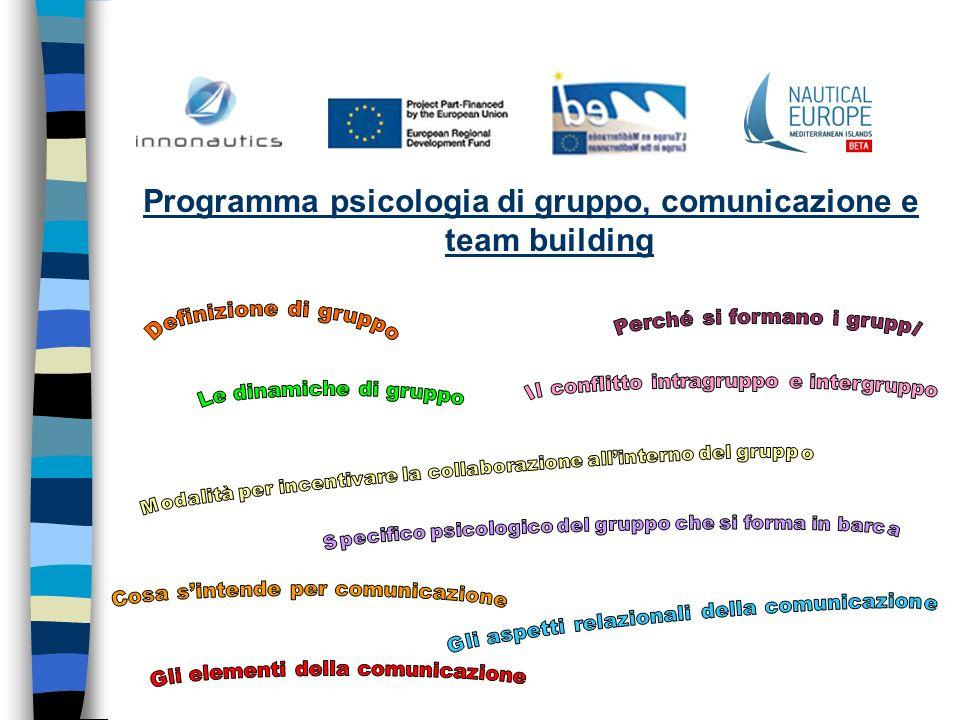 Programma psicologia di gruppo, comunicazione e team building