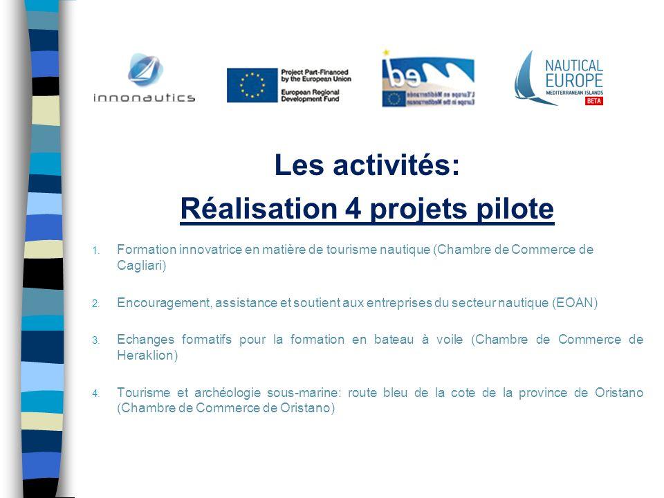 Les activités: Réalisation 4 projets pilote Formation innovatrice en matière de tourisme nautique (Chambre de Commerce de Cagliari) Encouragement, ass