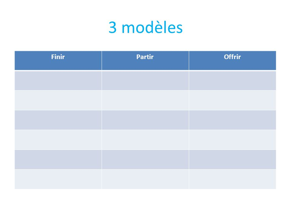 3 modèles FinirPartirOffrir