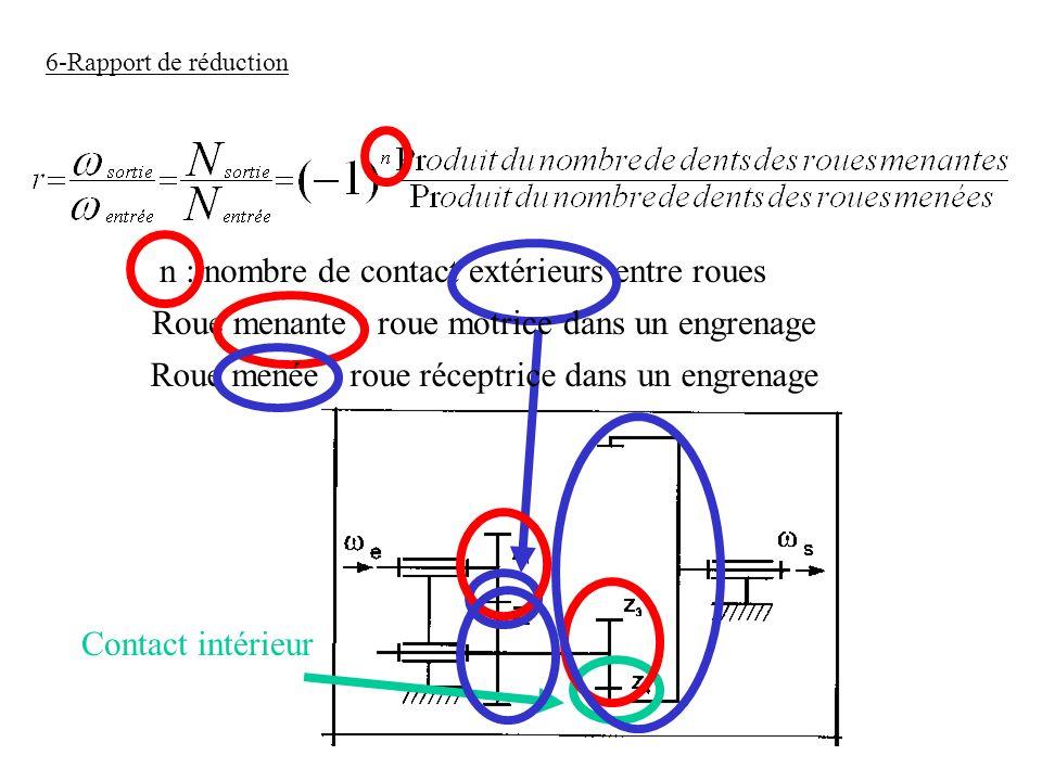6-Rapport de réduction n : nombre de contact extérieurs entre roues Contact intérieur Roue menante : roue motrice dans un engrenage Roue menée : roue