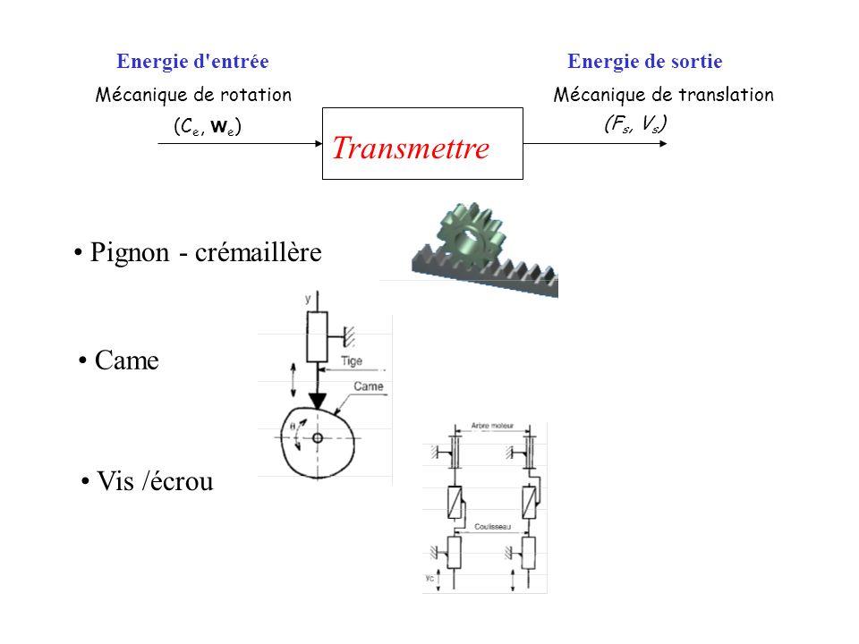 Pignon - crémaillère Came Vis /écrou Mécanique de rotation Transmettre Energie d'entrée (C e, w e ) (F s, V s ) Mécanique de translation Energie de so