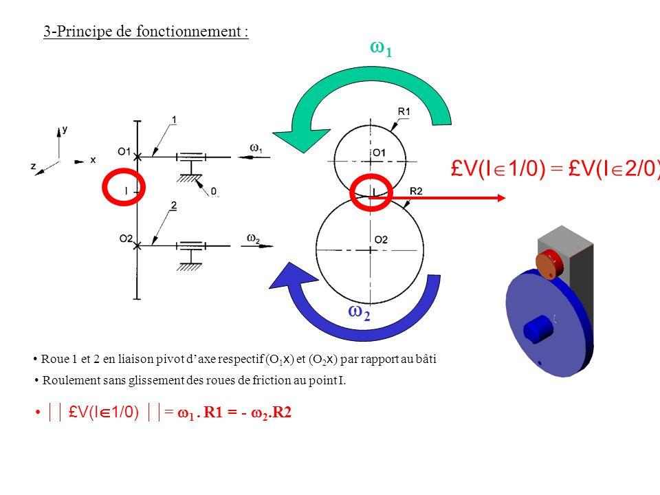 Roue 1 et 2 en liaison pivot d'axe respectif (O 1 x ) et (O 2 x ) par rapport au bâti Roulement sans glissement des roues de friction au point I. 11
