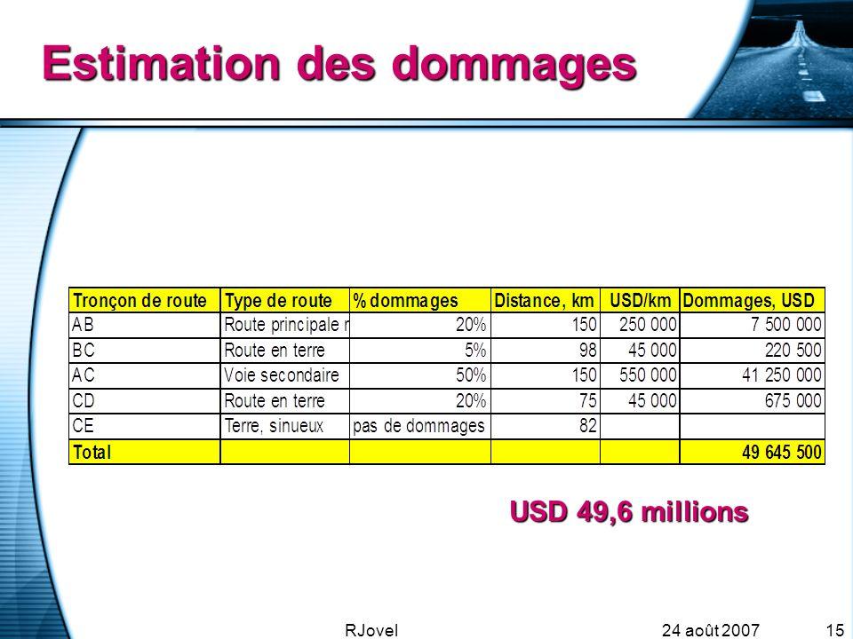 24 août 2007RJovel15 Estimation des dommages USD 49,6 millions