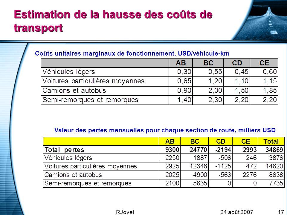 24 août 2007RJovel17 Estimation de la hausse des coûts de transport Coûts unitaires marginaux de fonctionnement, USD/véhicule-km Valeur des pertes mensuelles pour chaque section de route, milliers USD