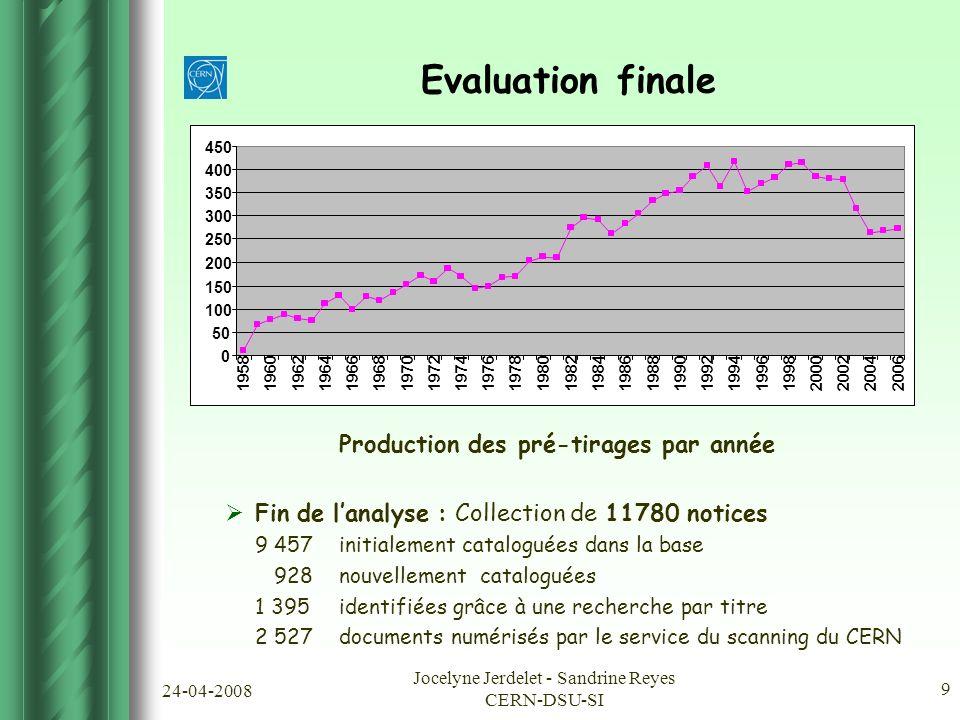 24-04-2008 Jocelyne Jerdelet - Sandrine Reyes CERN-DSU-SI 9 Evaluation finale Production des pré-tirages par année  Fin de l'analyse : Collection de 11780 notices 9 457initialement cataloguées dans la base 928nouvellement cataloguées 1 395identifiées grâce à une recherche par titre 2 527documents numérisés par le service du scanning du CERN