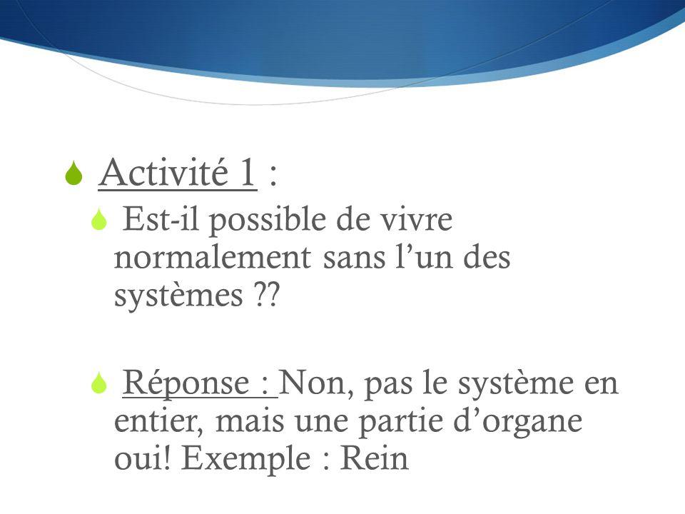  Activité 1 :  Est-il possible de vivre normalement sans l'un des systèmes ??  Réponse : Non, pas le système en entier, mais une partie d'organe ou