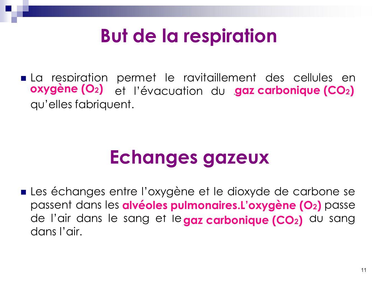 11 But de la respiration La respiration permet le ravitaillement des cellules en......................... et l'évacuation du..........................