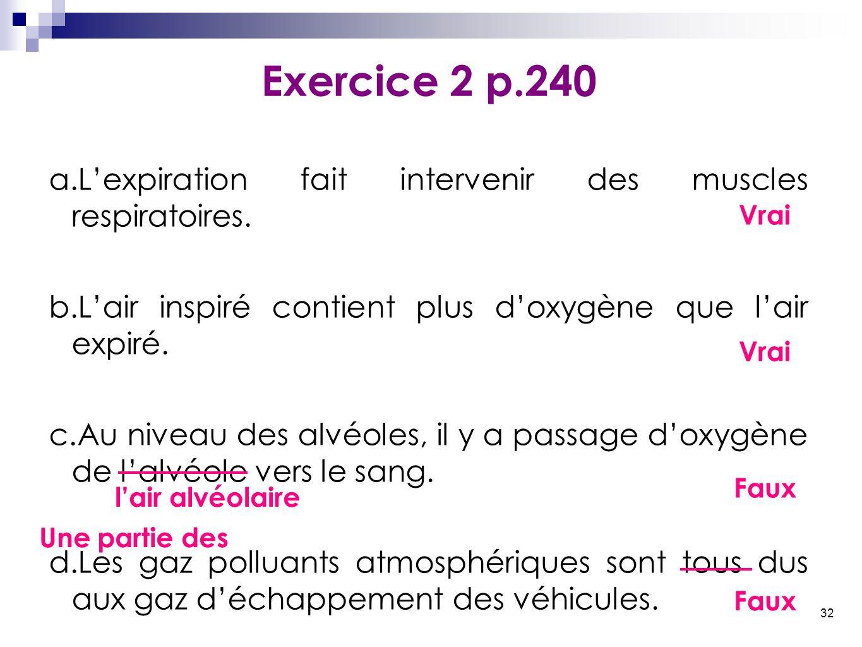 32 Exercice 2 p.240 a.L'expiration fait intervenir des muscles respiratoires. b.L'air inspiré contient plus d'oxygène que l'air expiré. c.Au niveau de