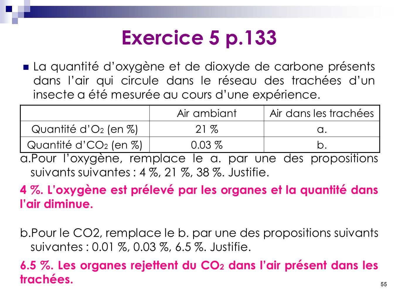 55 Exercice 5 p.133 La quantité d'oxygène et de dioxyde de carbone présents dans l'air qui circule dans le réseau des trachées d'un insecte a été mesu