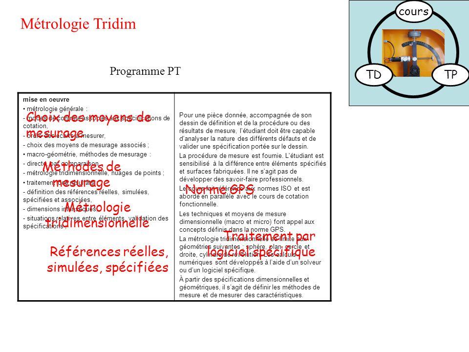 TDTP cours Métrologie Tridim mise en oeuvre métrologie générale : - modes de contrôle associés aux spécifications de cotation, - ordre des écarts à me
