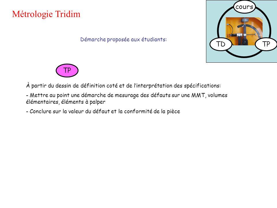 TDTP cours Démarche proposée aux étudiants: À partir du dessin de définition coté et de l'interprétation des spécifications: - Mettre au point une dém