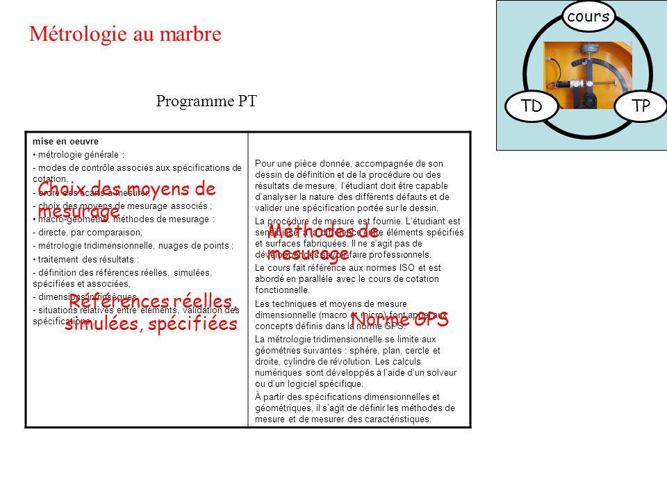 TDTP cours Métrologie au marbre mise en oeuvre métrologie générale : - modes de contrôle associés aux spécifications de cotation, - ordre des écarts à