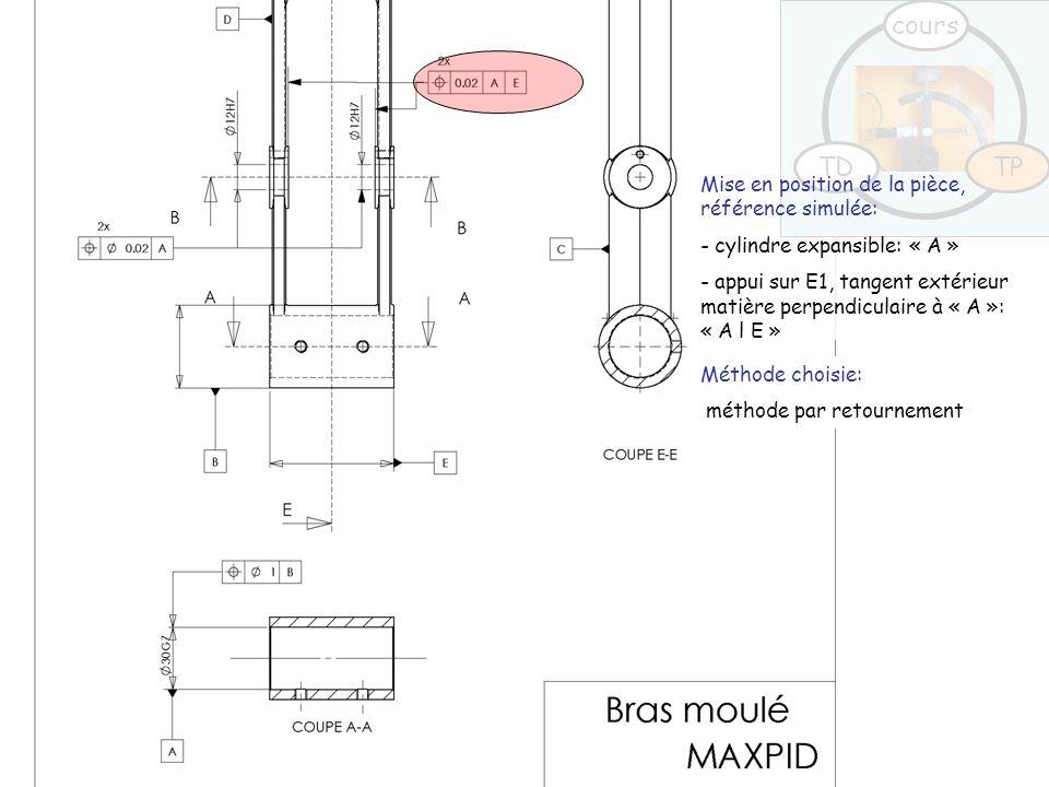 TD TP cours Méthode choisie: méthode par retournement Mise en position de la pièce, référence simulée: - cylindre expansible: « A » - appui sur E1, ta