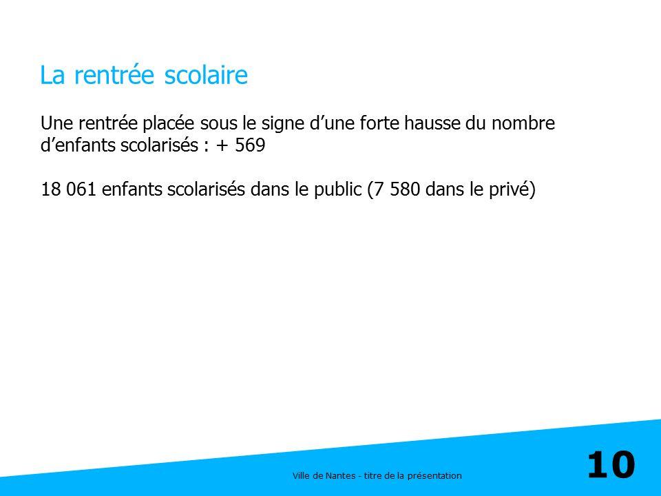 Ville de Nantes - titre de la présentation 10 La rentrée scolaire Une rentrée placée sous le signe d'une forte hausse du nombre d'enfants scolarisés :