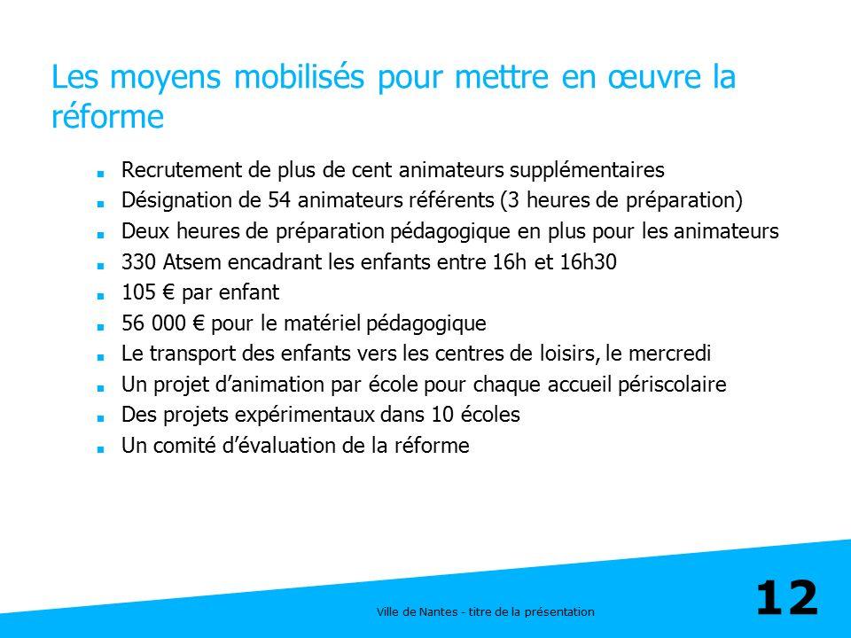 Ville de Nantes - titre de la présentation 12 Les moyens mobilisés pour mettre en œuvre la réforme  Recrutement de plus de cent animateurs supplément