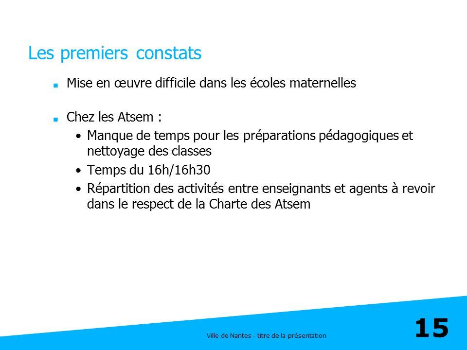 Ville de Nantes - titre de la présentation 15 Les premiers constats  Mise en œuvre difficile dans les écoles maternelles  Chez les Atsem : Manque de