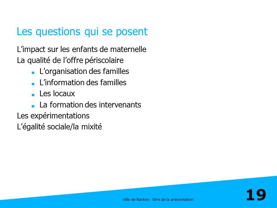 Ville de Nantes - titre de la présentation 19 Les questions qui se posent L'impact sur les enfants de maternelle La qualité de l'offre périscolaire 