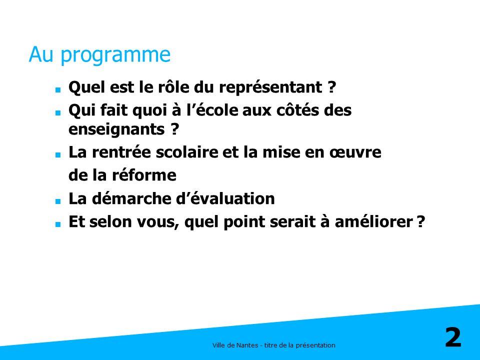 Ville de Nantes - titre de la présentation 2 Au programme  Quel est le rôle du représentant ?  Qui fait quoi à l'école aux côtés des enseignants ? 