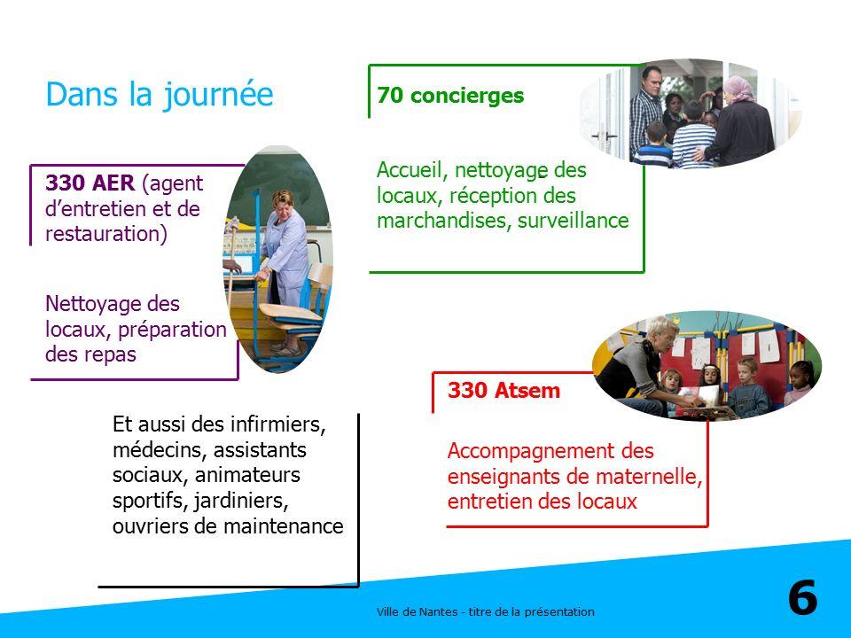 Ville de Nantes - titre de la présentation 6 330 AER (agent d'entretien et de restauration) Nettoyage des locaux, préparation des repas Accueil, netto
