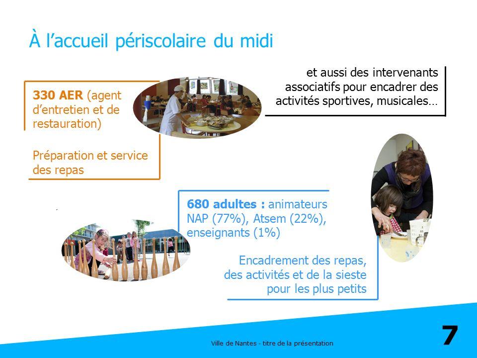 Ville de Nantes - titre de la présentation 8 À l'accueil périscolaire du soir à partir de 16h30 515 adultes : animateurs (75%), Atsem (15%) et enseignants (10%) Goûter, aide au travail personnel, activités, détente