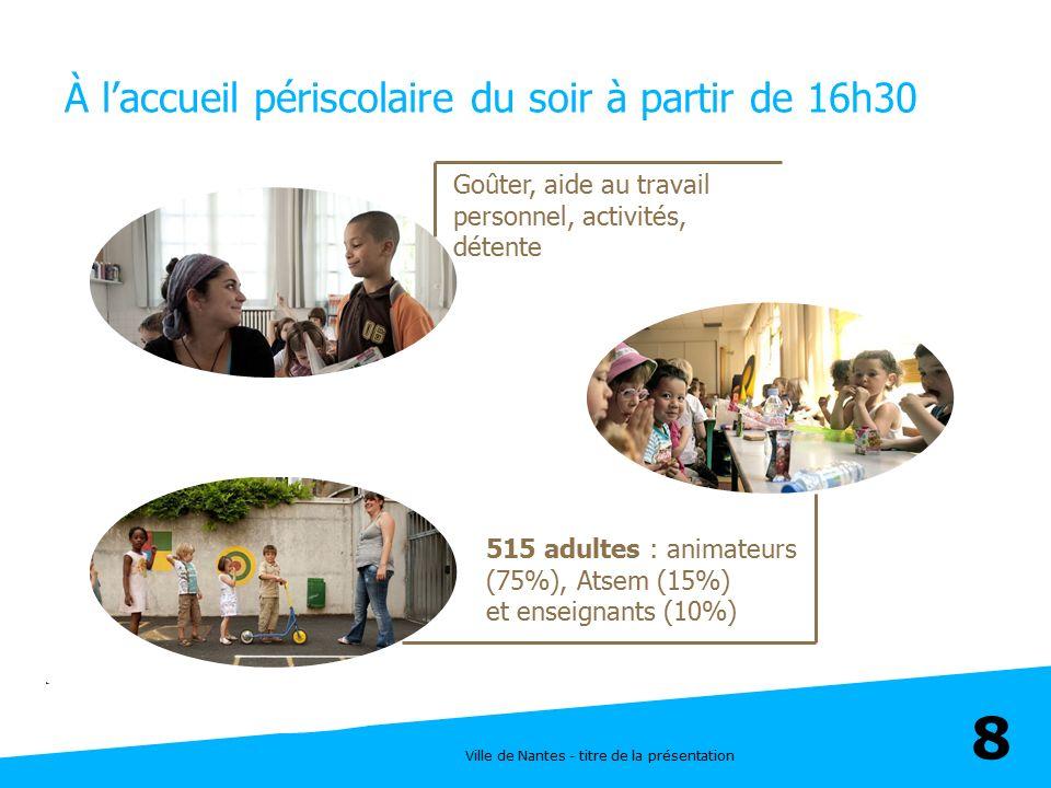 Ville de Nantes - titre de la présentation 8 À l'accueil périscolaire du soir à partir de 16h30 515 adultes : animateurs (75%), Atsem (15%) et enseign