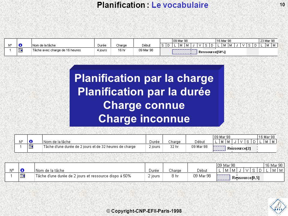 © Copyright-CNP-EFII-Paris-1998 10 Planification : Le vocabulaire Planification par la charge Planification par la durée Charge connue Charge inconnue