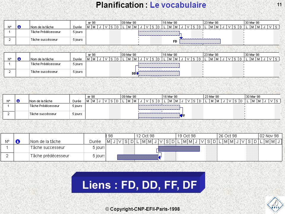 © Copyright-CNP-EFII-Paris-1998 11 Planification : Le vocabulaire Liens : FD, DD, FF, DF