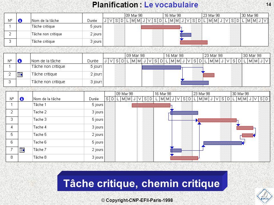 © Copyright-CNP-EFII-Paris-1998 14 Planification : Le vocabulaire Tâche critique, chemin critique