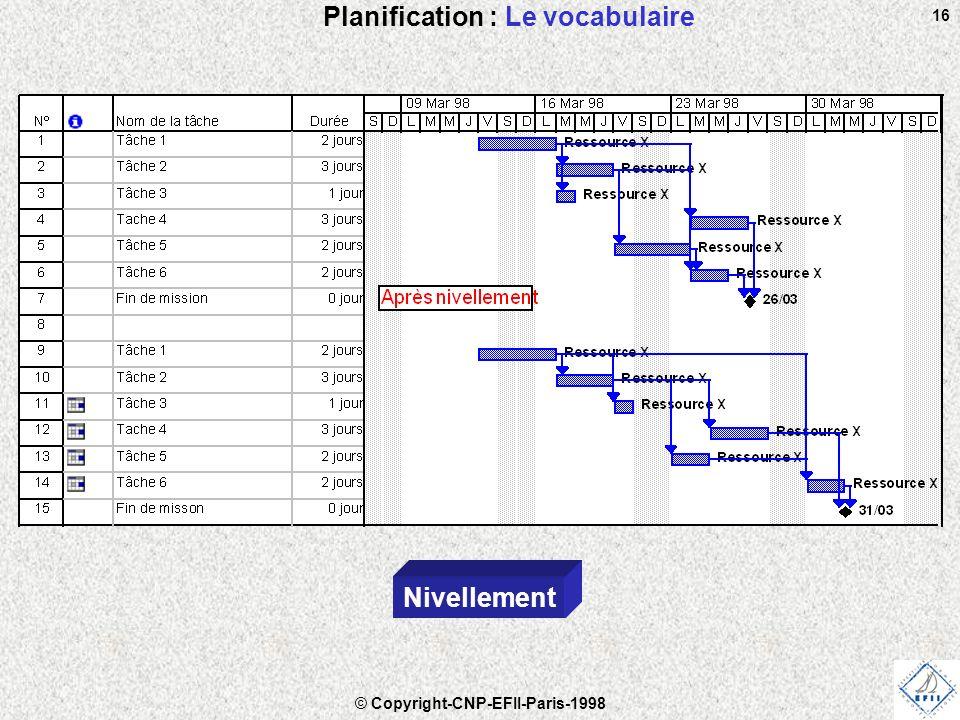 © Copyright-CNP-EFII-Paris-1998 16 Planification : Le vocabulaire Nivellement