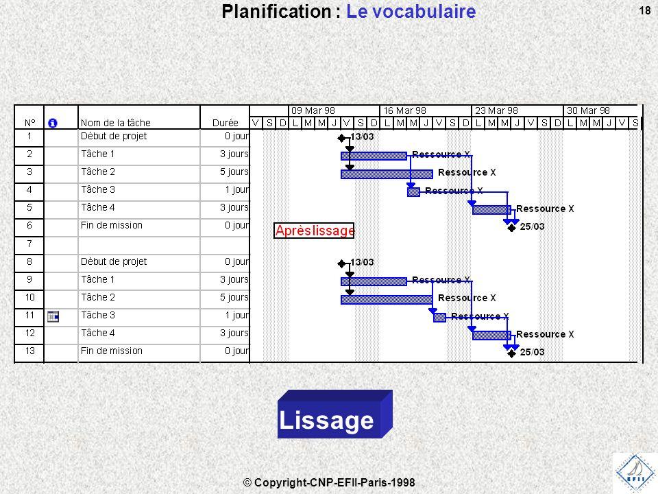 © Copyright-CNP-EFII-Paris-1998 18 Planification : Le vocabulaire Lissage
