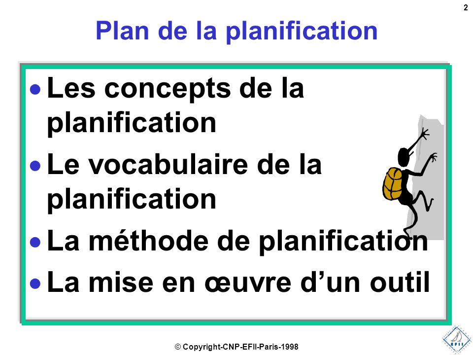 2 Plan de la planification  Les concepts de la planification  Le vocabulaire de la planification  La méthode de planification  La mise en œuvre d'un outil