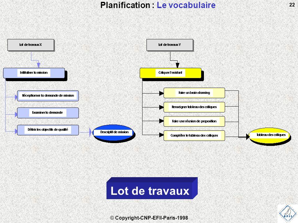 © Copyright-CNP-EFII-Paris-1998 22 Planification : Le vocabulaire Lot de travaux