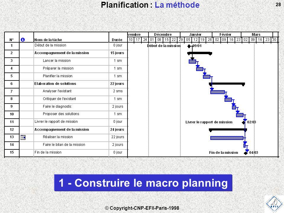 © Copyright-CNP-EFII-Paris-1998 28 Planification : La méthode 1 - Construire le macro planning