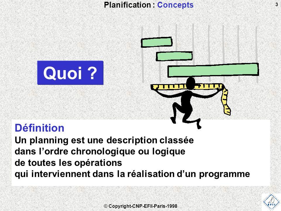 © Copyright-CNP-EFII-Paris-1998 3 Planification : Concepts Quoi .
