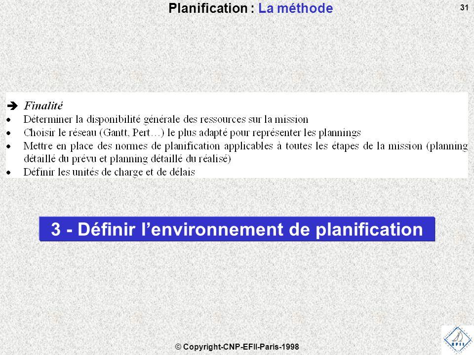 © Copyright-CNP-EFII-Paris-1998 31 Planification : La méthode 3 - Définir l'environnement de planification