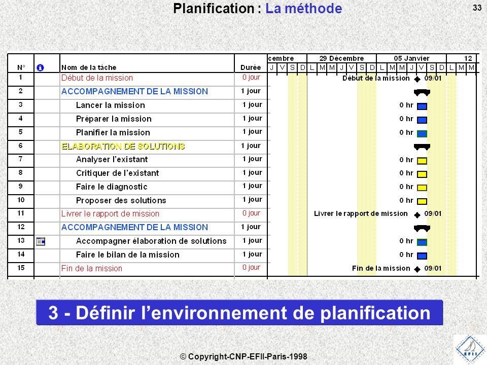 © Copyright-CNP-EFII-Paris-1998 33 Planification : La méthode 3 - Définir l'environnement de planification
