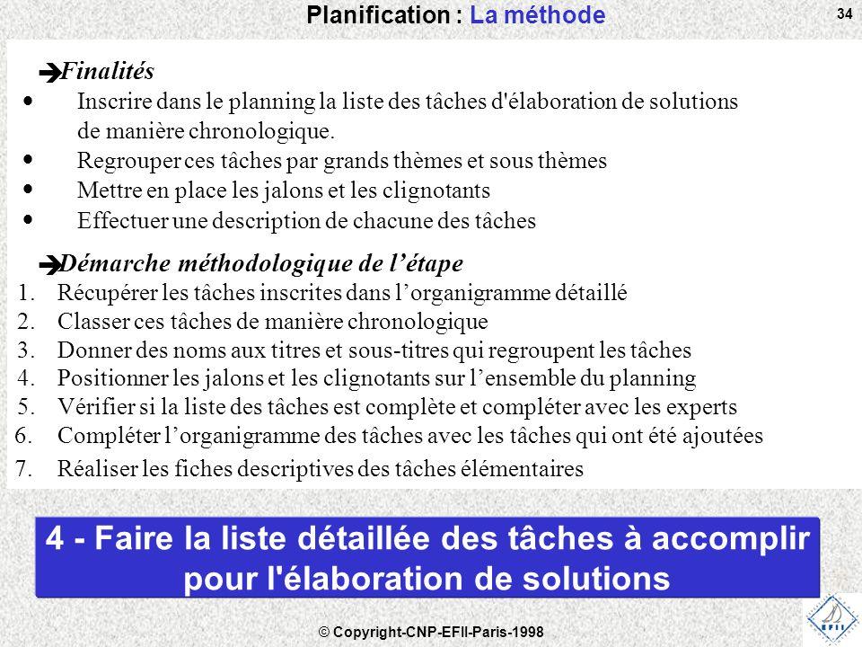 © Copyright-CNP-EFII-Paris-1998 34 Planification : La méthode 4 - Faire la liste détaillée des tâches à accomplir pour l élaboration de solutions è Finalités  Inscrire dans le planning la liste des tâches d élaboration de solutions de manière chronologique.