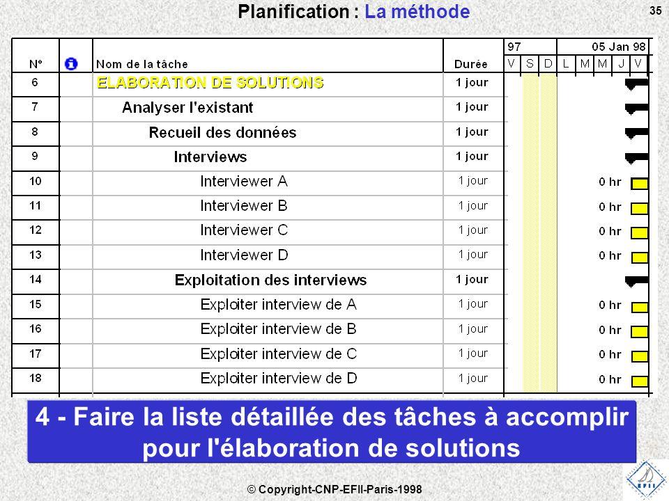 © Copyright-CNP-EFII-Paris-1998 35 Planification : La méthode 4 - Faire la liste détaillée des tâches à accomplir pour l élaboration de solutions