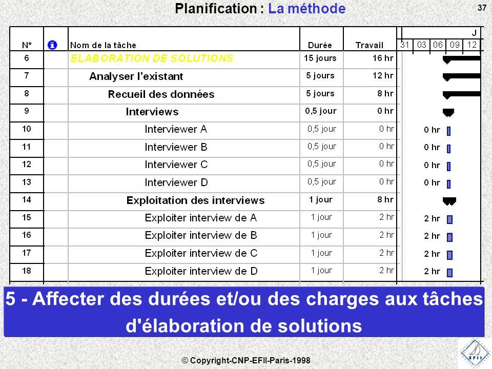 © Copyright-CNP-EFII-Paris-1998 37 Planification : La méthode 5 - Affecter des durées et/ou des charges aux tâches d élaboration de solutions