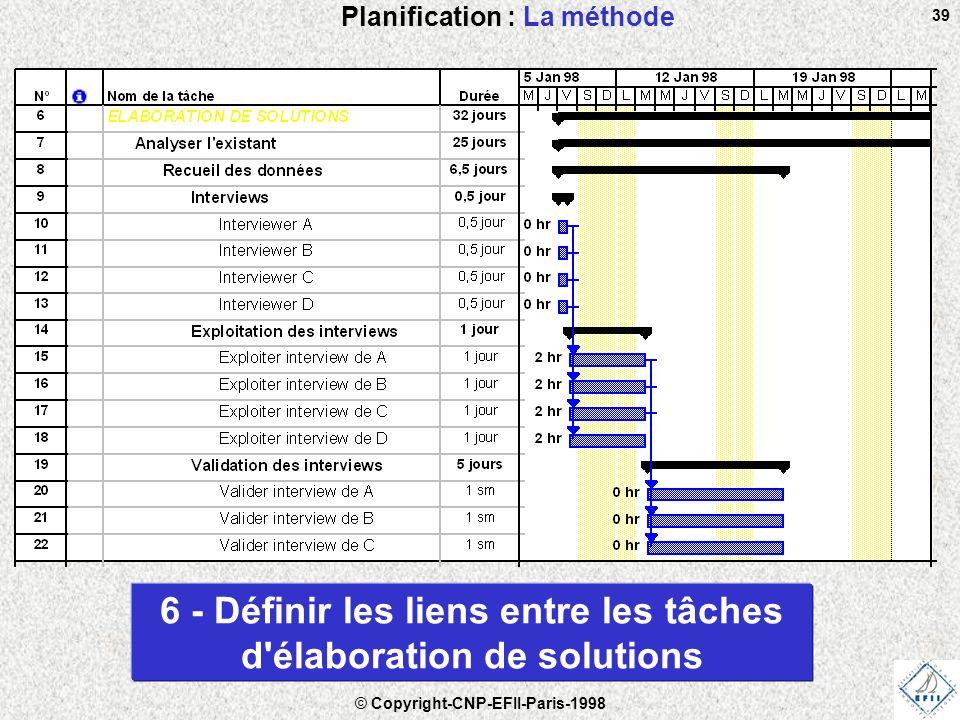 © Copyright-CNP-EFII-Paris-1998 39 Planification : La méthode 6 - Définir les liens entre les tâches d élaboration de solutions