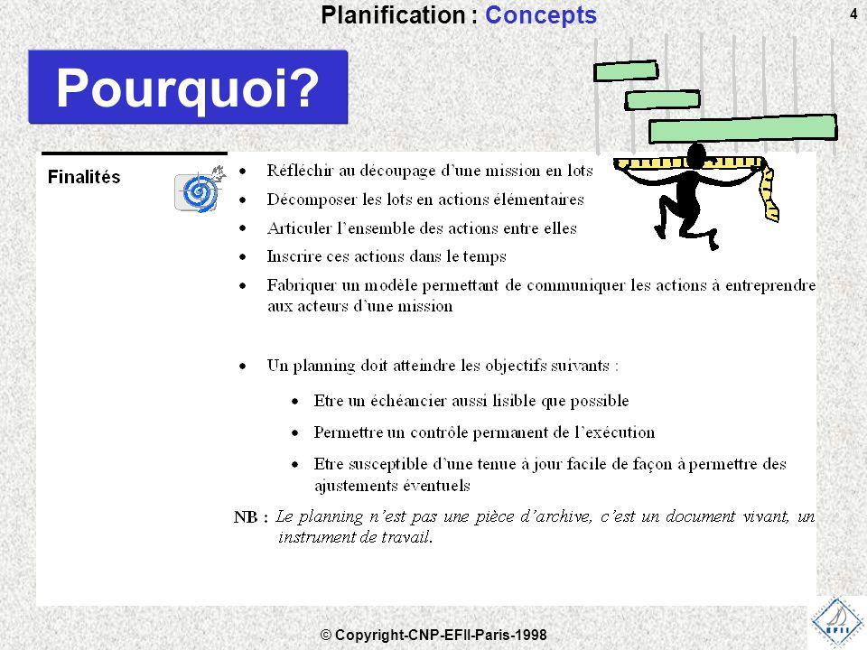© Copyright-CNP-EFII-Paris-1998 4 Planification : Concepts Pourquoi?