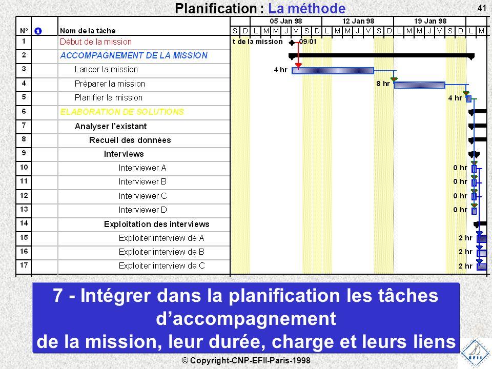 © Copyright-CNP-EFII-Paris-1998 41 Planification : La méthode 7 - Intégrer dans la planification les tâches d'accompagnement de la mission, leur durée, charge et leurs liens