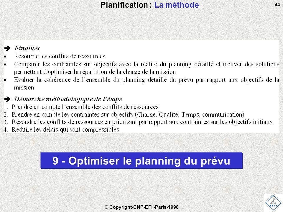 © Copyright-CNP-EFII-Paris-1998 44 Planification : La méthode 9 - Optimiser le planning du prévu