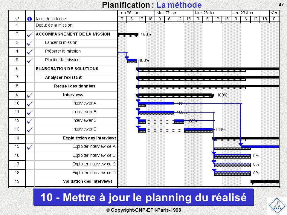 © Copyright-CNP-EFII-Paris-1998 47 Planification : La méthode 10 - Mettre à jour le planning du réalisé