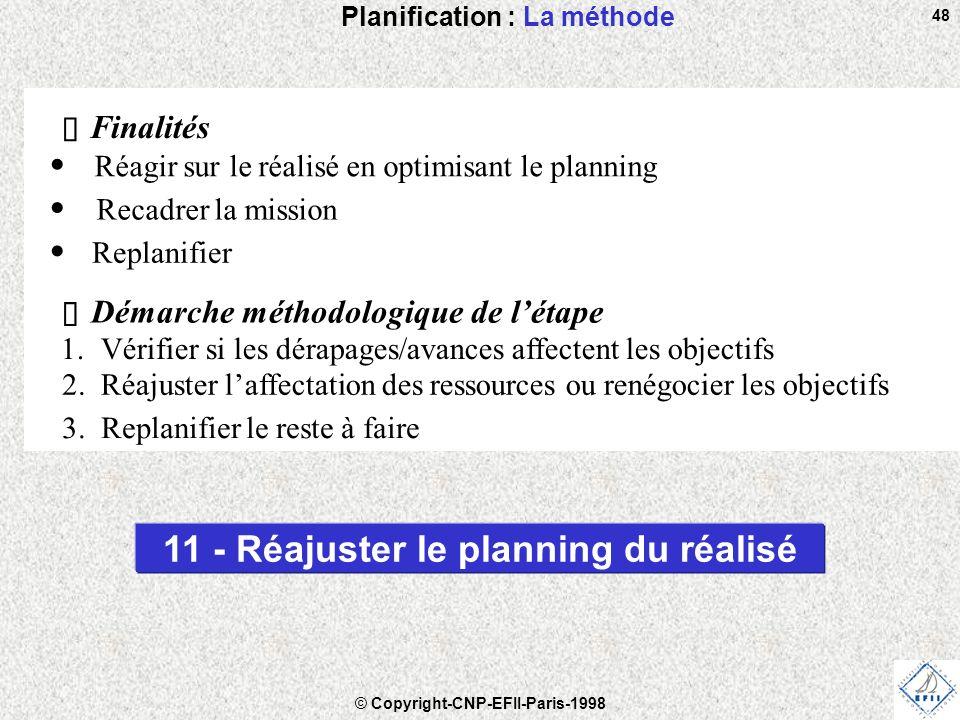© Copyright-CNP-EFII-Paris-1998 48 Planification : La méthode 11 - Réajuster le planning du réalisé è Finalités  Réagir sur le réalisé en optimisant le planning  Recadrer la mission  Replanifier è Démarche méthodologique de l'étape 1.
