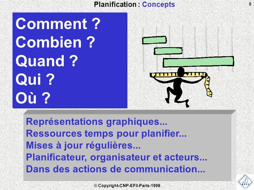 © Copyright-CNP-EFII-Paris-1998 5 Planification : Concepts Comment .