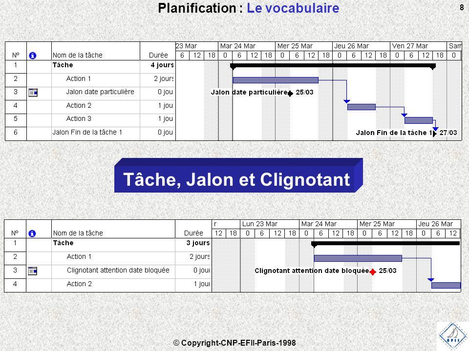 © Copyright-CNP-EFII-Paris-1998 8 Planification : Le vocabulaire Tâche, Jalon et Clignotant